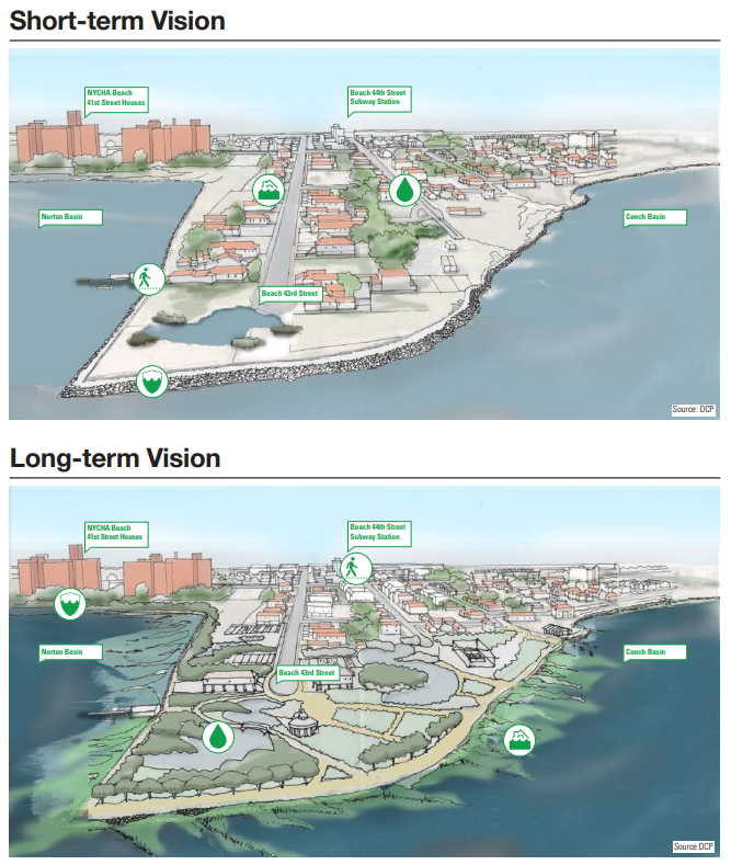 Two images: the top image shows the Short-term Vision for Resilient Edgemere. It includes hard barriers to protect against sea level rise. The second image is of the Long-term Vision for Resilient Edgemere. It incorporates greenspace, living shorelines, and less development near the water.